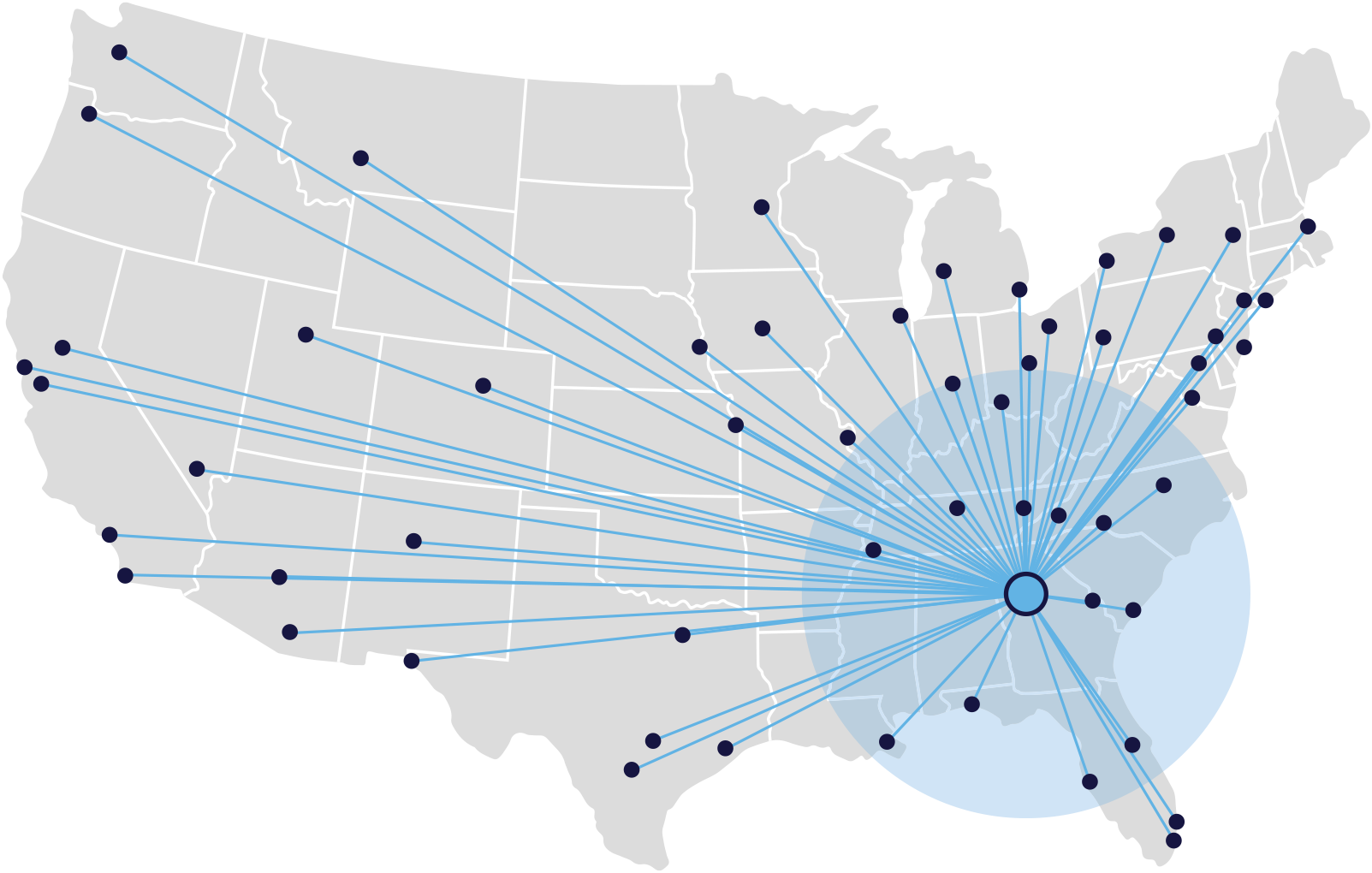 Atlanta Connection