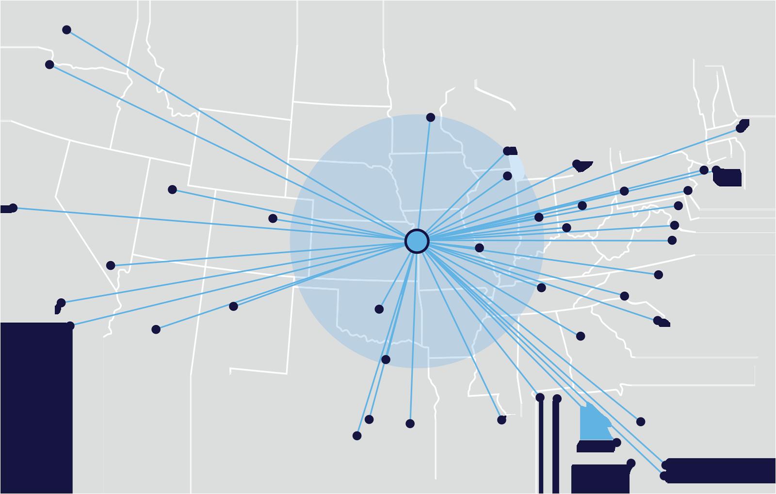 Kansas City Connection